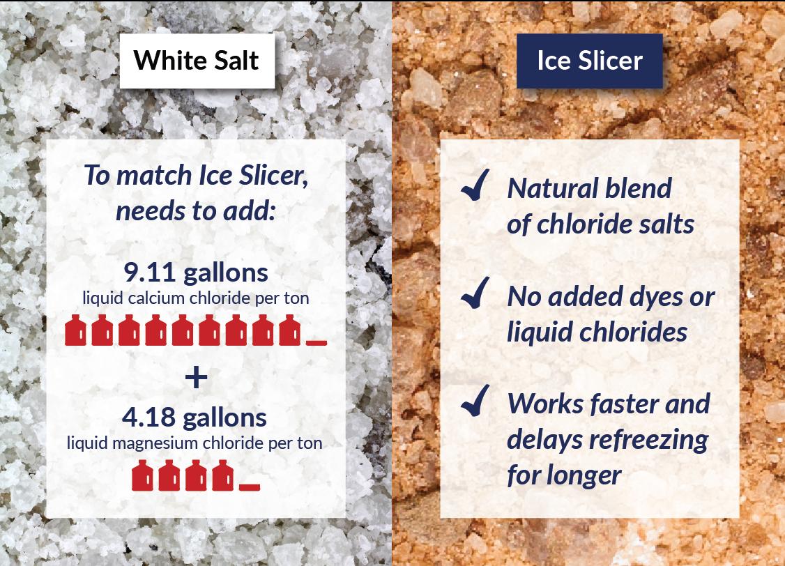 6 Outperforms White Salt